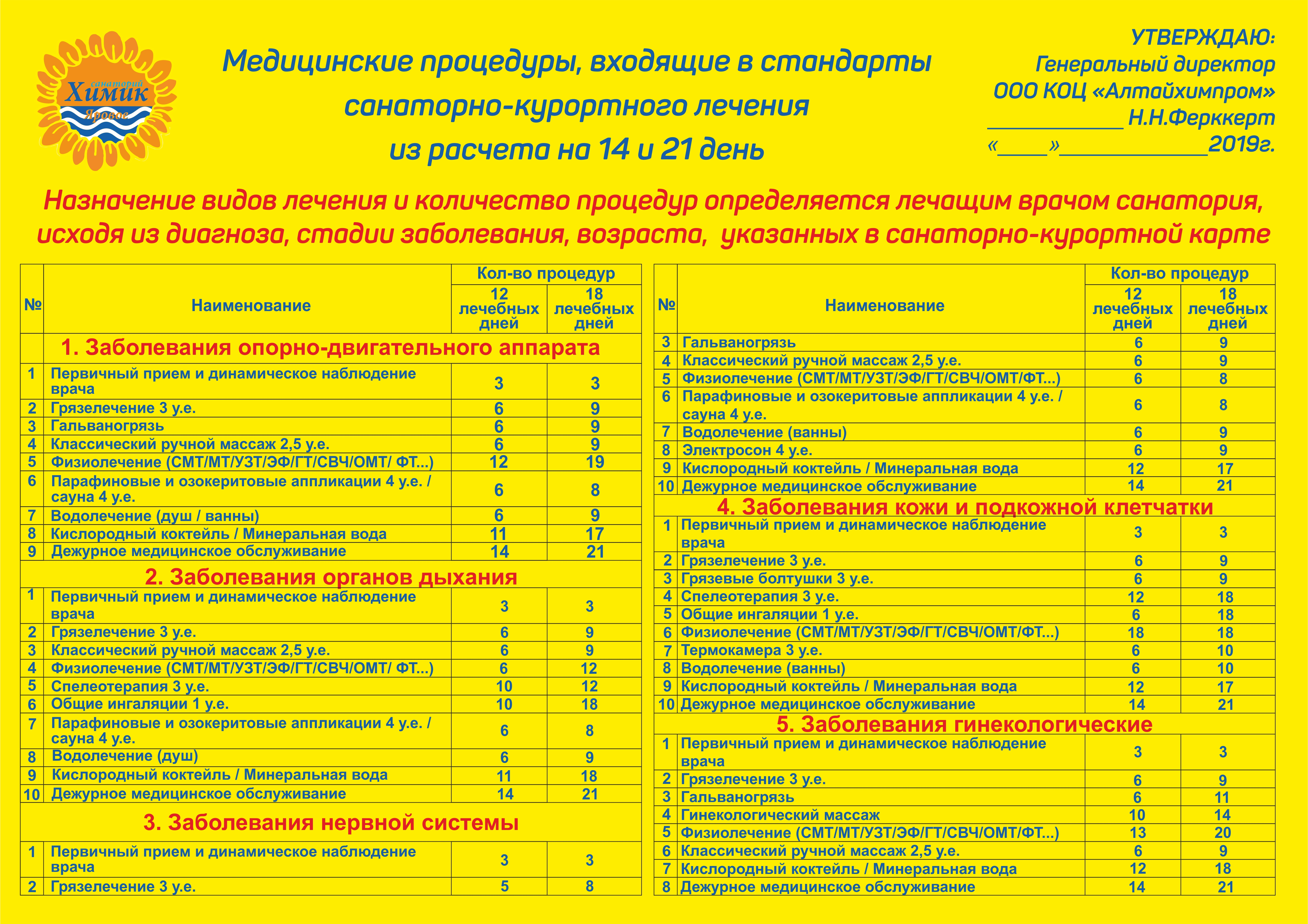 Обзор санаториев и методов лечения псориаза в Крыму
